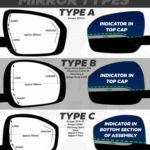 mirror-type-diagram
