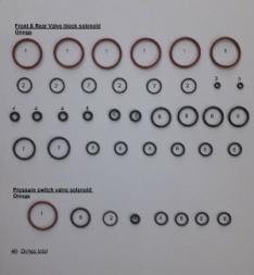O ringen ventielblok solenoïds